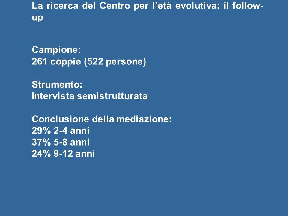 La ricerca del Centro per letà evolutiva: il follow- up Campione: 261 coppie (522 persone) Strumento: Intervista semistrutturata Conclusione della med
