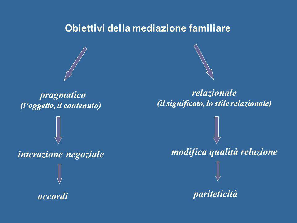 Variazioni nella gestione della comunicazione nel processo di mediazione