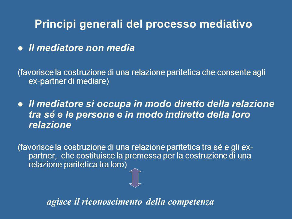 Variazioni nella percezione degli effetti del proprio intervento da parte del mediatore
