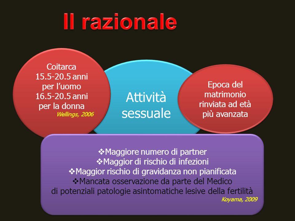 Attività sessuale Attività sessuale Coitarca 15.5-20.5 anni per luomo 16.5-20.5 anni per la donna Wellings, 2006 Coitarca 15.5-20.5 anni per luomo 16.