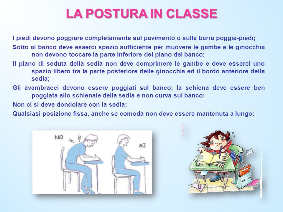 LA POSTURA IN CLASSE I piedi devono poggiare completamente sul pavimento o sulla barra poggia-piedi; Sotto al banco deve esserci spazio sufficiente pe