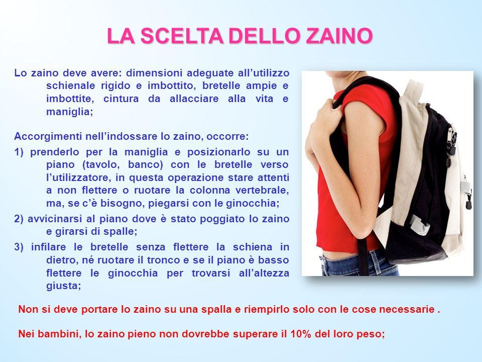 LA SCELTA DELLO ZAINO Lo zaino deve avere: dimensioni adeguate allutilizzo schienale rigido e imbottito, bretelle ampie e imbottite, cintura da allacc