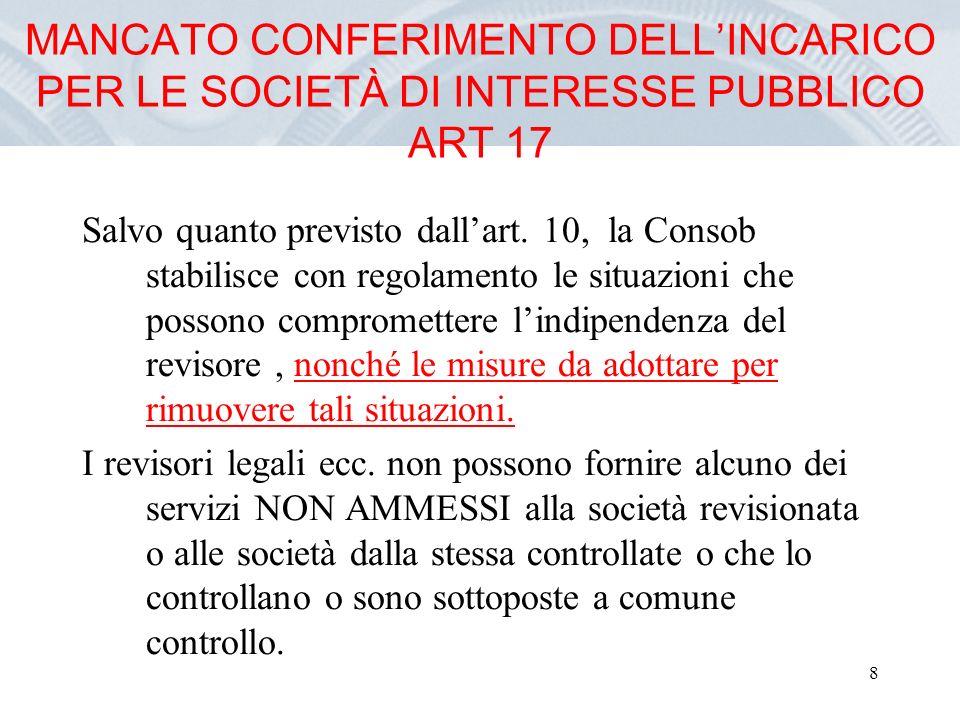 8 MANCATO CONFERIMENTO DELLINCARICO PER LE SOCIETÀ DI INTERESSE PUBBLICO ART 17 Salvo quanto previsto dallart.