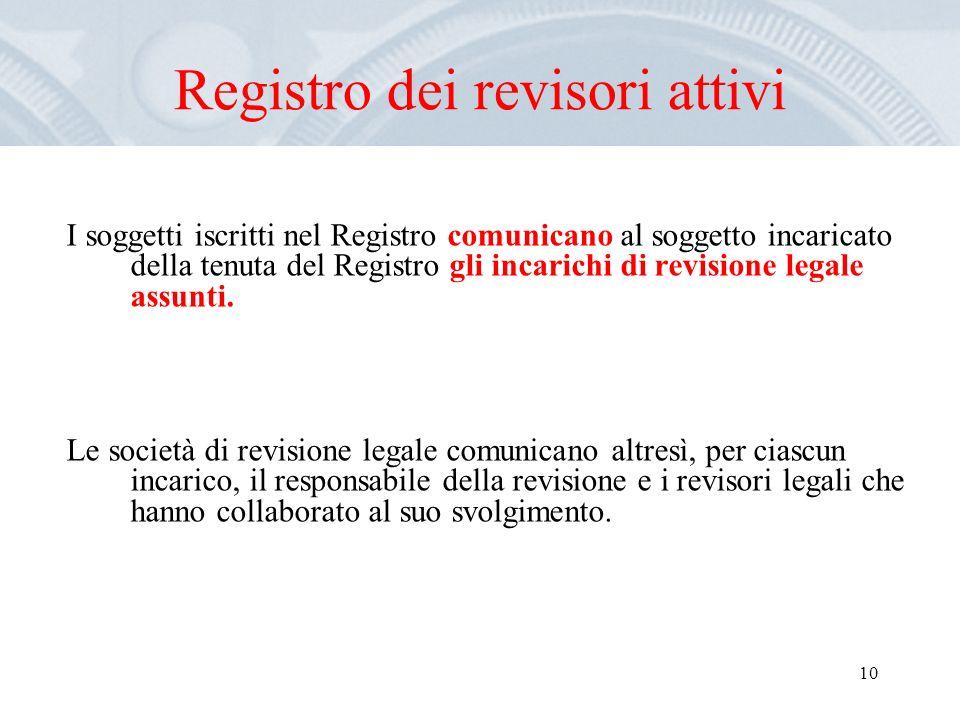 10 Registro dei revisori attivi I soggetti iscritti nel Registro comunicano al soggetto incaricato della tenuta del Registro gli incarichi di revision