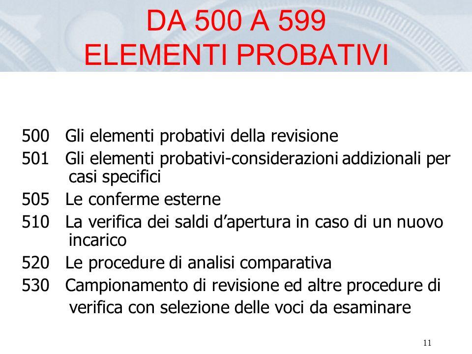 Fare clic per modificare lo stile del titolo dello schema 11 500 Gli elementi probativi della revisione 501 Gli elementi probativi-considerazioni addi