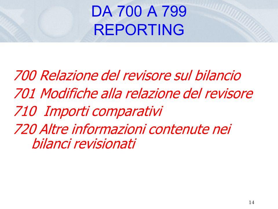 Fare clic per modificare lo stile del titolo dello schema 14 700 Relazione del revisore sul bilancio 701 Modifiche alla relazione del revisore 710 Imp