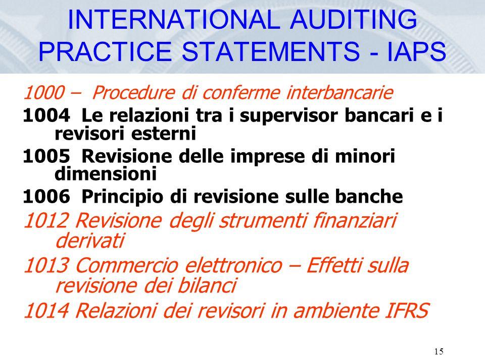 Fare clic per modificare lo stile del titolo dello schema 15 1000 – Procedure di conferme interbancarie 1004 Le relazioni tra i supervisor bancari e i