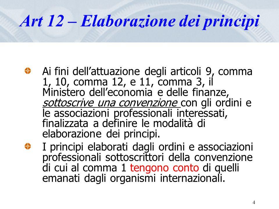Fare clic per modificare lo stile del titolo dello schema 4 Art 12 – Elaborazione dei principi Ai fini dellattuazione degli articoli 9, comma 1, 10, c