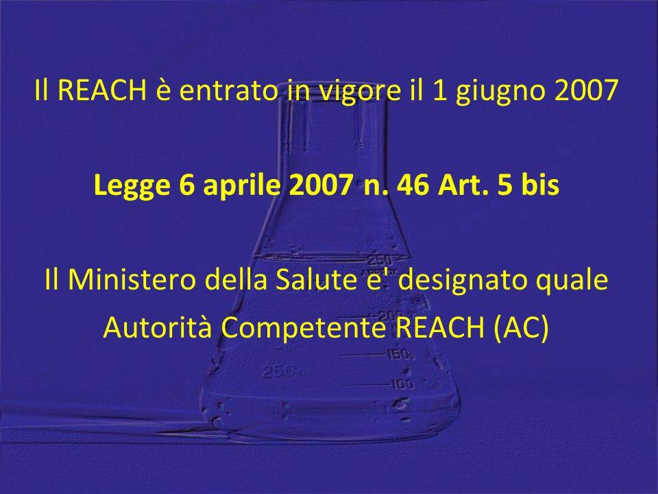 Il REACH è entrato in vigore il 1 giugno 2007 Legge 6 aprile 2007 n. 46 Art. 5 bis Il Ministero della Salute e' designato quale Autorità Competente RE