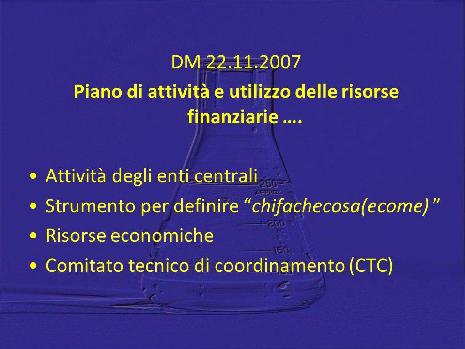 DM 22.11.2007 Piano di attività e utilizzo delle risorse finanziarie …. Attività degli enti centrali Strumento per definire chifachecosa(ecome) Risors