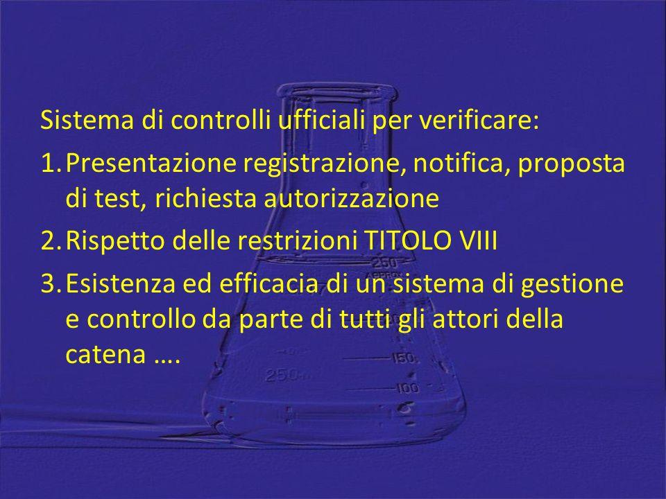 Sistema di controlli ufficiali per verificare: 1.Presentazione registrazione, notifica, proposta di test, richiesta autorizzazione 2.Rispetto delle restrizioni TITOLO VIII 3.Esistenza ed efficacia di un sistema di gestione e controllo da parte di tutti gli attori della catena ….
