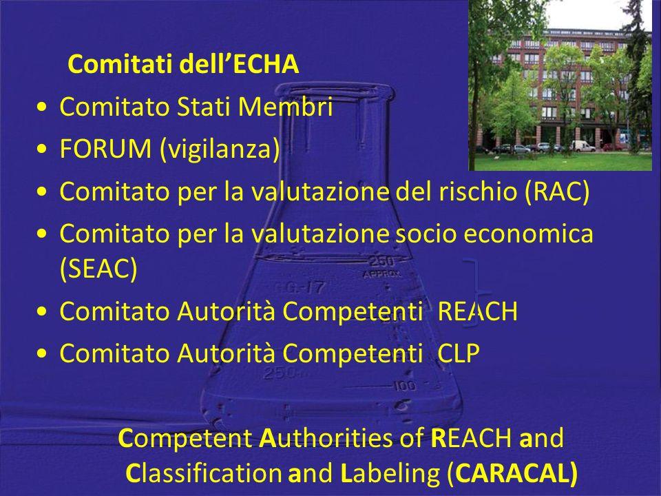 Comitati dellECHA Comitato Stati Membri FORUM (vigilanza) Comitato per la valutazione del rischio (RAC) Comitato per la valutazione socio economica (S
