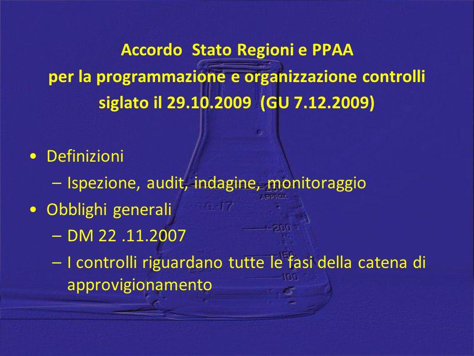 Accordo Stato Regioni e PPAA per la programmazione e organizzazione controlli siglato il 29.10.2009 (GU 7.12.2009) Definizioni –Ispezione, audit, indagine, monitoraggio Obblighi generali –DM 22.11.2007 –I controlli riguardano tutte le fasi della catena di approvigionamento