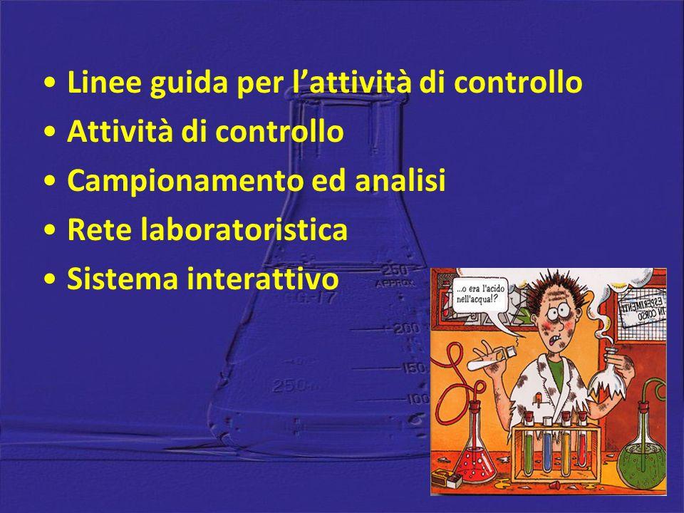 Linee guida per lattività di controllo Attività di controllo Campionamento ed analisi Rete laboratoristica Sistema interattivo