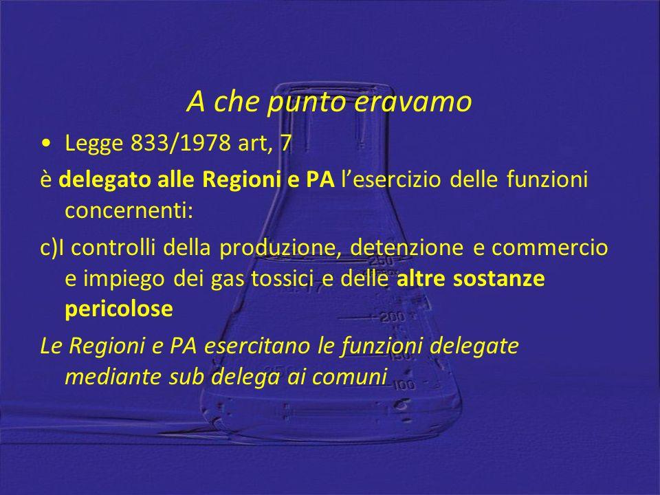 A che punto eravamo Legge 833/1978 art, 7 è delegato alle Regioni e PA lesercizio delle funzioni concernenti: c)I controlli della produzione, detenzio