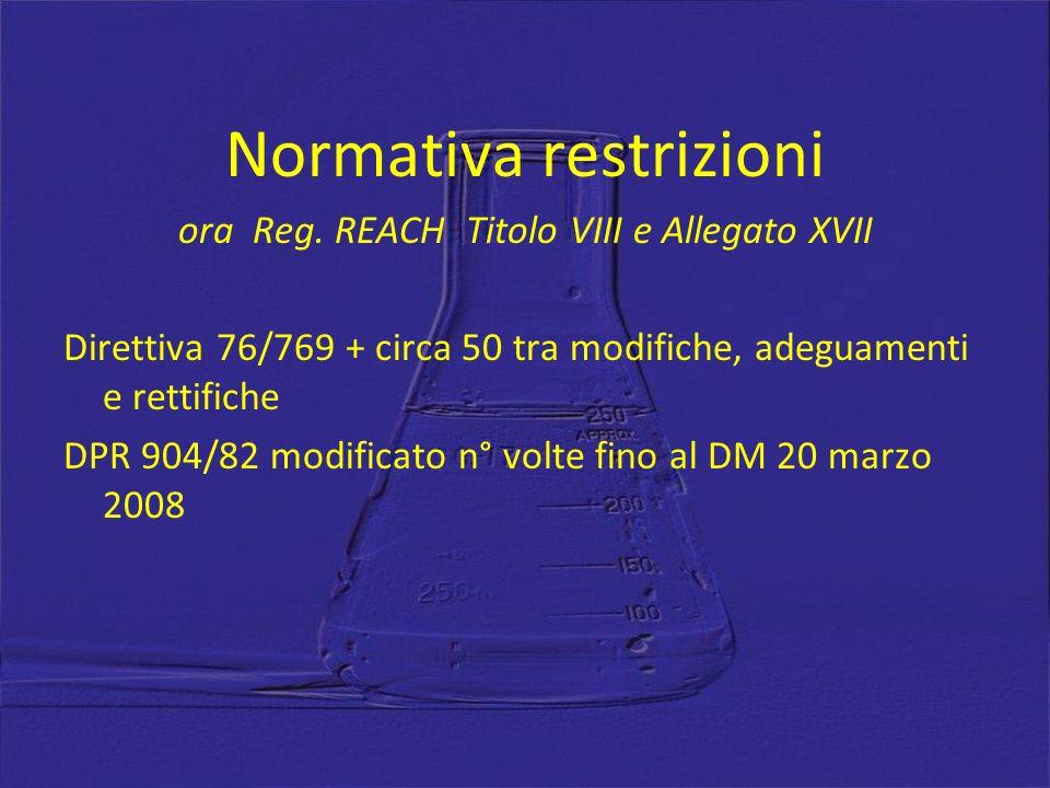 Normativa restrizioni ora Reg. REACH Titolo VIII e Allegato XVII Direttiva 76/769 + circa 50 tra modifiche, adeguamenti e rettifiche DPR 904/82 modifi