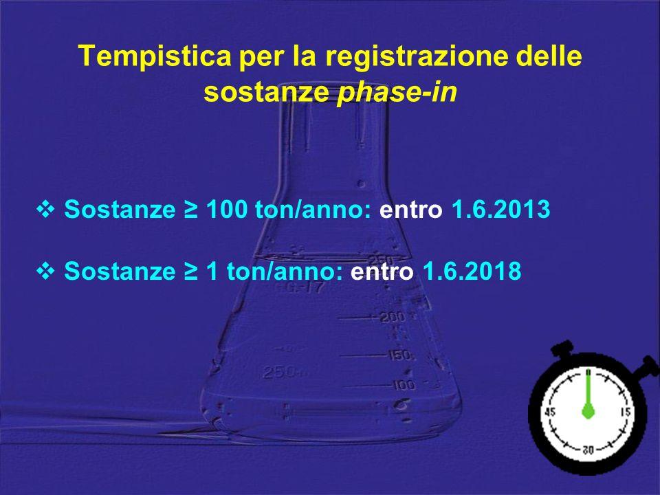 Tempistica per la registrazione delle sostanze phase-in Sostanze 100 ton/anno: entro 1.6.2013 Sostanze 1 ton/anno: entro 1.6.2018