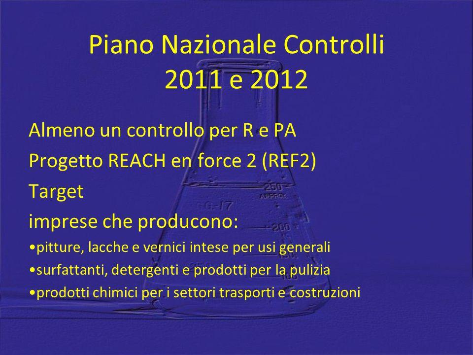 Piano Nazionale Controlli 2011 e 2012 Almeno un controllo per R e PA Progetto REACH en force 2 (REF2) Target imprese che producono: pitture, lacche e