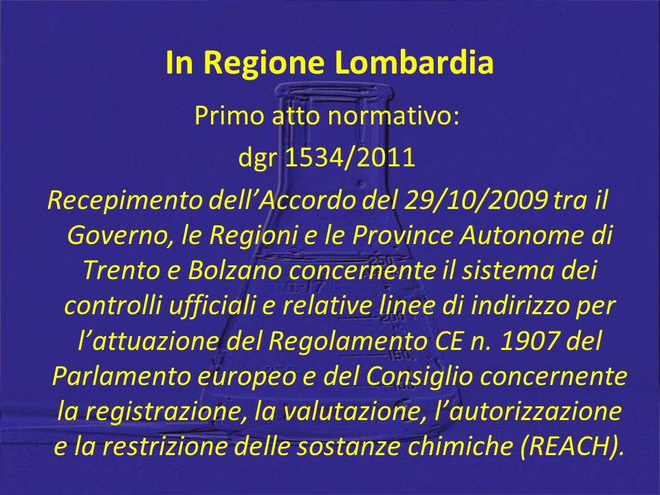 In Regione Lombardia Primo atto normativo: dgr 1534/2011 Recepimento dellAccordo del 29/10/2009 tra il Governo, le Regioni e le Province Autonome di Trento e Bolzano concernente il sistema dei controlli ufficiali e relative linee di indirizzo per lattuazione del Regolamento CE n.