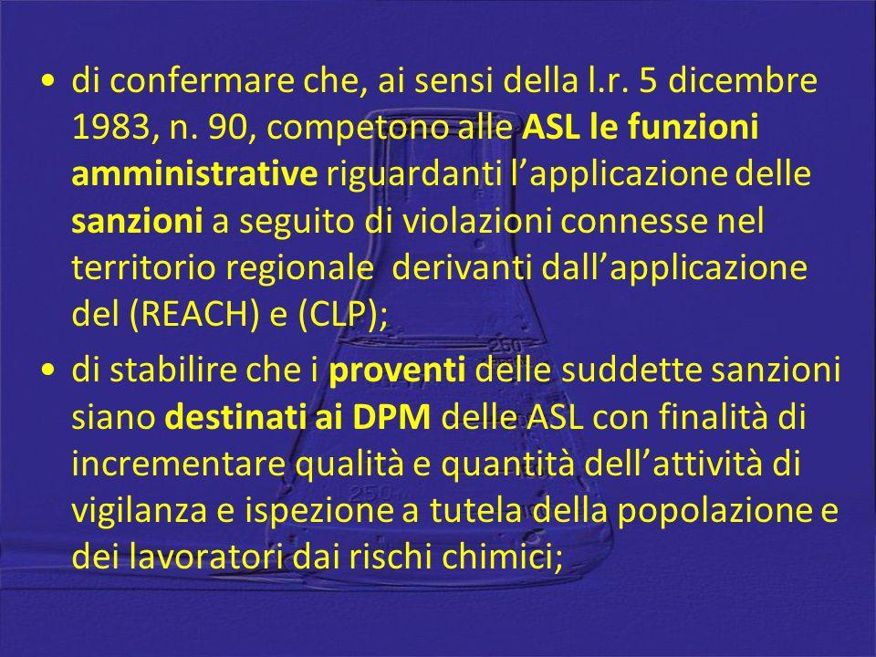 di confermare che, ai sensi della l.r. 5 dicembre 1983, n. 90, competono alle ASL le funzioni amministrative riguardanti lapplicazione delle sanzioni