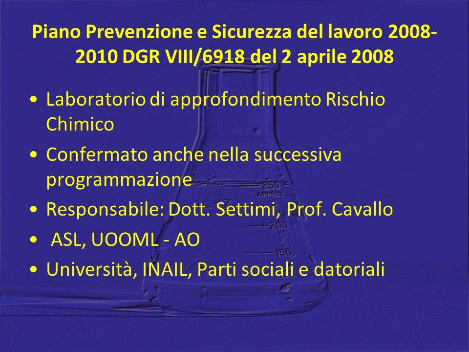 Piano Prevenzione e Sicurezza del lavoro 2008- 2010 DGR VIII/6918 del 2 aprile 2008 Laboratorio di approfondimento Rischio Chimico Confermato anche nella successiva programmazione Responsabile: Dott.