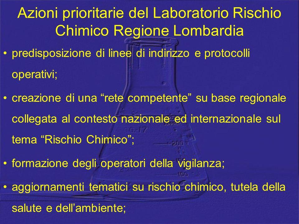 Azioni prioritarie del Laboratorio Rischio Chimico Regione Lombardia predisposizione di linee di indirizzo e protocolli operativi; creazione di una re