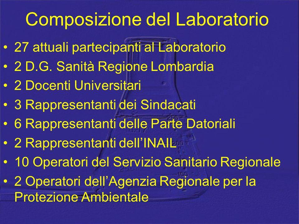 27 attuali partecipanti al Laboratorio 2 D.G. Sanità Regione Lombardia 2 Docenti Universitari 3 Rappresentanti dei Sindacati 6 Rappresentanti delle Pa