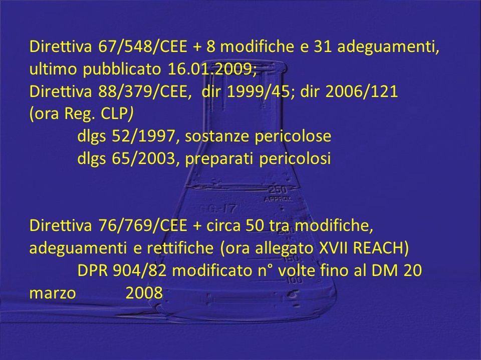 Direttiva 67/548/CEE + 8 modifiche e 31 adeguamenti, ultimo pubblicato 16.01.2009; Direttiva 88/379/CEE, dir 1999/45; dir 2006/121 (ora Reg. CLP) dlgs