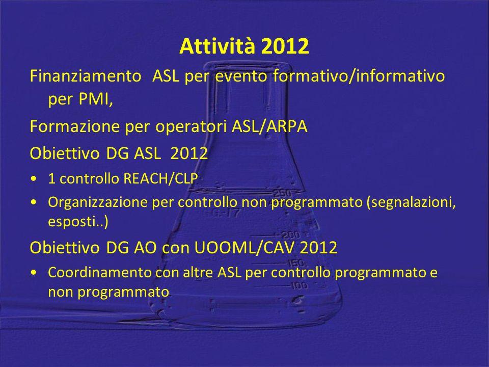 Attività 2012 Finanziamento ASL per evento formativo/informativo per PMI, Formazione per operatori ASL/ARPA Obiettivo DG ASL 2012 1 controllo REACH/CLP Organizzazione per controllo non programmato (segnalazioni, esposti..) Obiettivo DG AO con UOOML/CAV 2012 Coordinamento con altre ASL per controllo programmato e non programmato