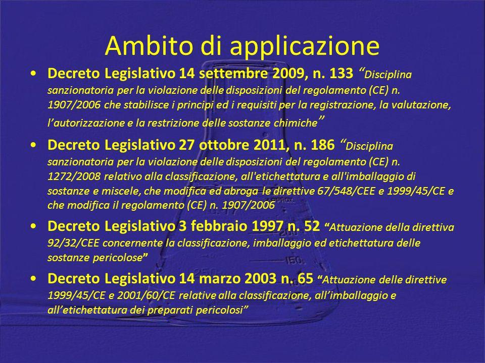 Ambito di applicazione Decreto Legislativo 14 settembre 2009, n. 133 Disciplina sanzionatoria per la violazione delle disposizioni del regolamento (CE