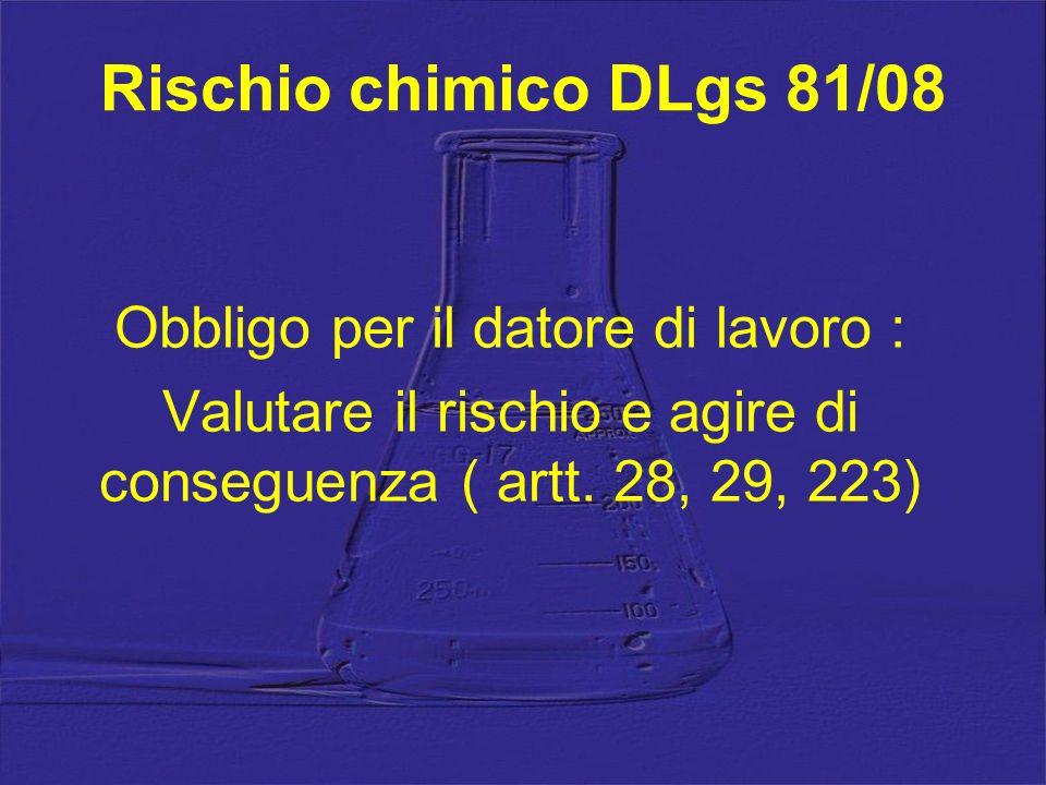 Rischio chimico DLgs 81/08 Obbligo per il datore di lavoro : Valutare il rischio e agire di conseguenza ( artt. 28, 29, 223)