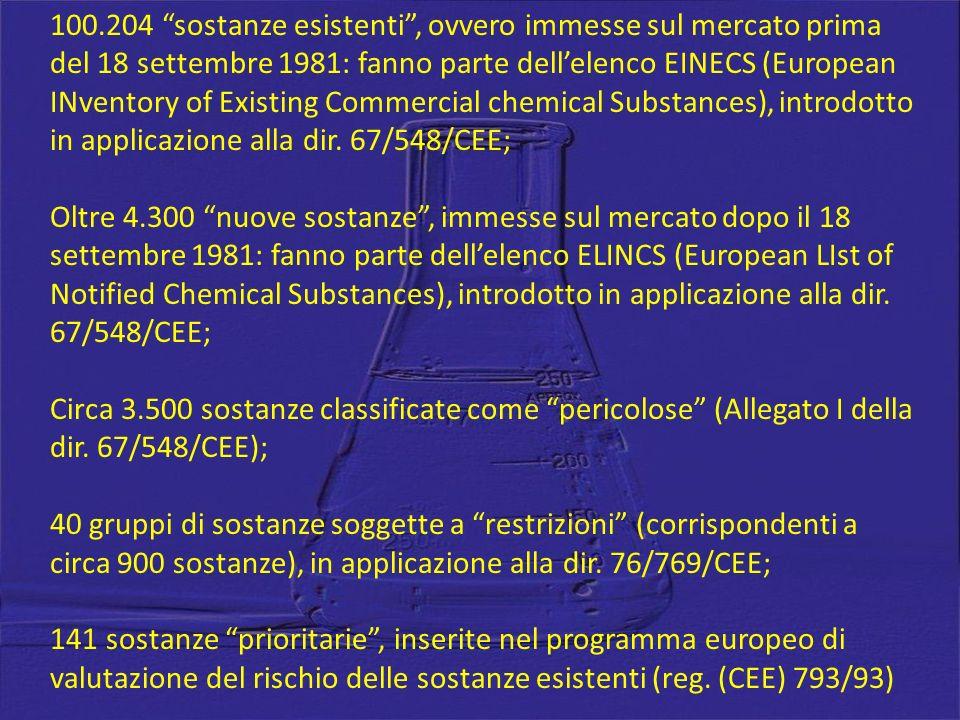100.204 sostanze esistenti, ovvero immesse sul mercato prima del 18 settembre 1981: fanno parte dellelenco EINECS (European INventory of Existing Commercial chemical Substances), introdotto in applicazione alla dir.