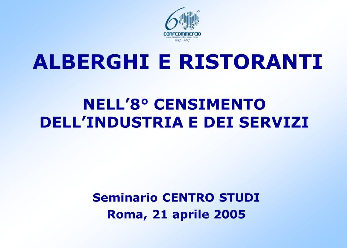 20 IMPRESE E ADDETTI DEGLI ALBERGHI E RISTORANTI PER RIPARTIZIONE GEOGRAFICA (Var. % 2001/1991)