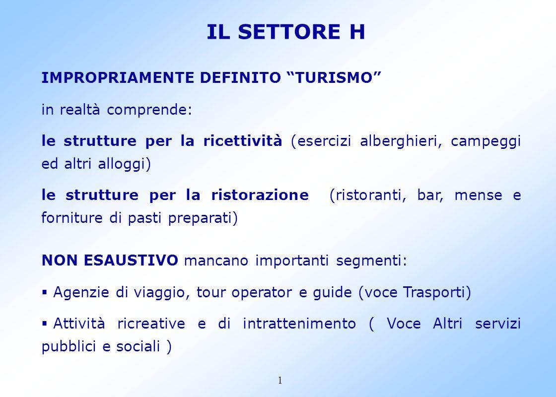 11 IMPRESE E ADDETTI DEL SETTORE ALBERGHI E RISTORANTI (Var. % 2001 /1991)