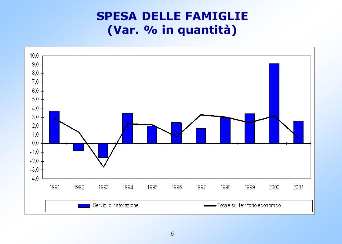 16 IMPRESE E ADDETTI PER CLASSI DI ADDETTI DEGLI ALBERGHI E RISTORANTI (Composizione % riga 1990 E 2001)