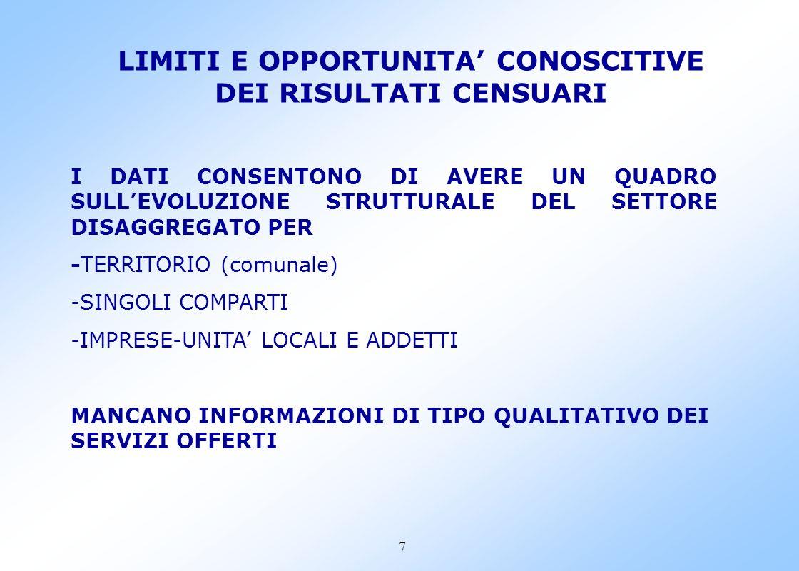 17 IMPRESE E ADDETTI PER CLASSI DI ADDETTI ALBERGHI E RISTORANTI (Variazioni % 2001/1991 )