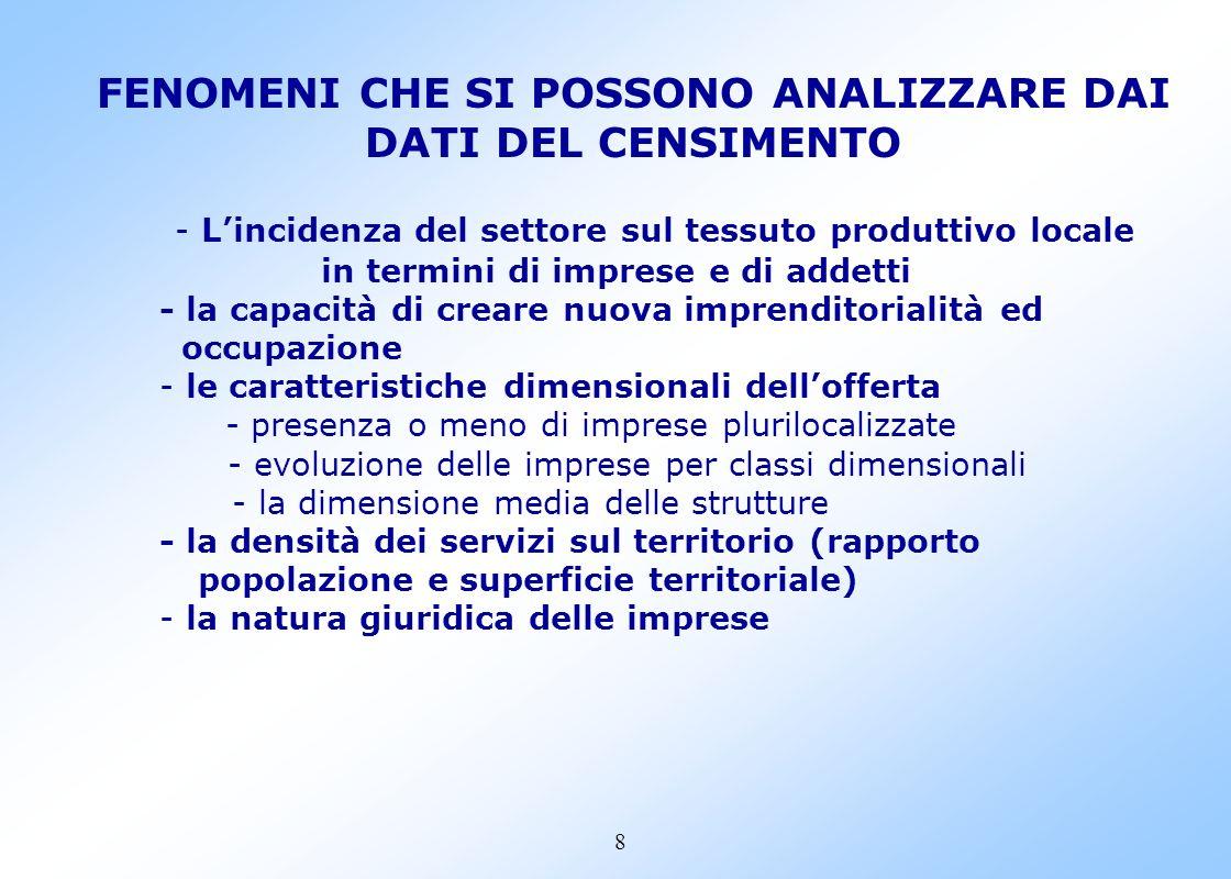 7 LIMITI E OPPORTUNITA CONOSCITIVE DEI RISULTATI CENSUARI I DATI CONSENTONO DI AVERE UN QUADRO SULLEVOLUZIONE STRUTTURALE DEL SETTORE DISAGGREGATO PER -TERRITORIO (comunale) -SINGOLI COMPARTI -IMPRESE-UNITA LOCALI E ADDETTI MANCANO INFORMAZIONI DI TIPO QUALITATIVO DEI SERVIZI OFFERTI