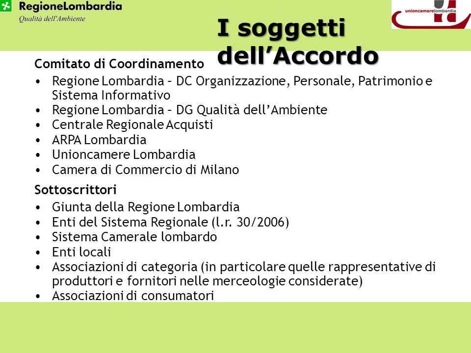 I soggetti dellAccordo Comitato di Coordinamento Regione Lombardia – DC Organizzazione, Personale, Patrimonio e Sistema Informativo Regione Lombardia