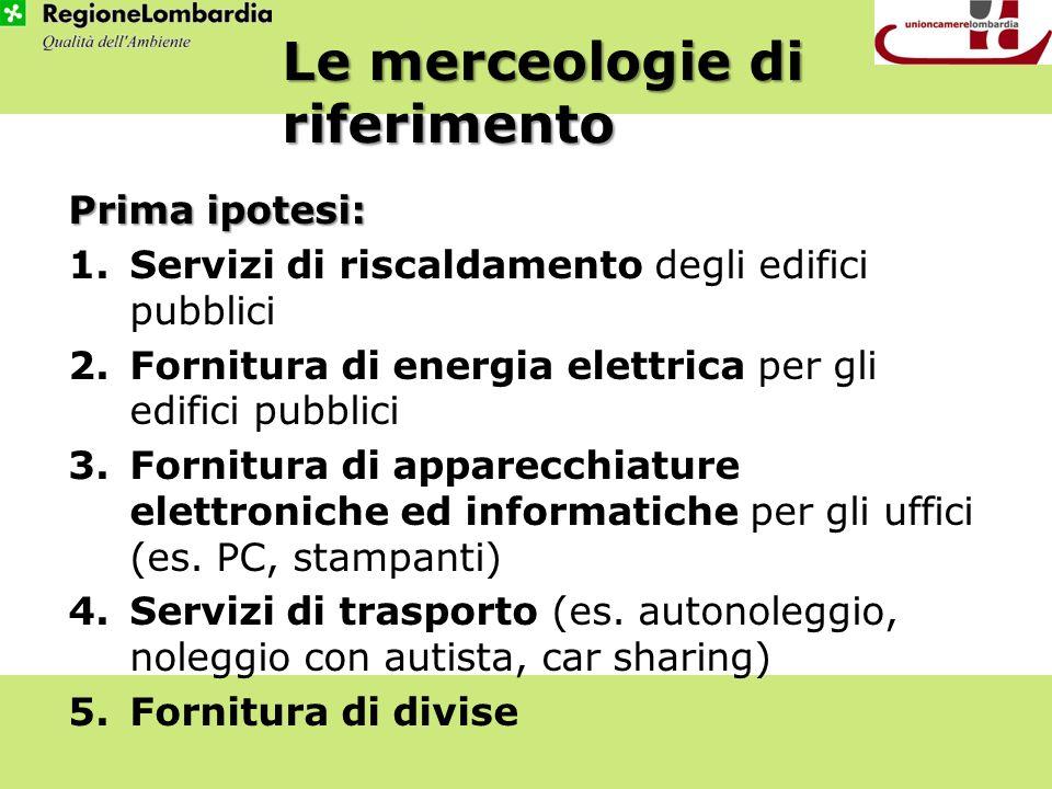 Le merceologie di riferimento Prima ipotesi: 1.Servizi di riscaldamento degli edifici pubblici 2.Fornitura di energia elettrica per gli edifici pubbli