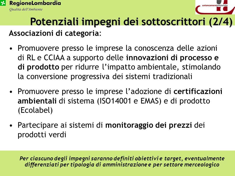 Associazioni di categoria: Promuovere presso le imprese la conoscenza delle azioni di RL e CCIAA a supporto delle innovazioni di processo e di prodott
