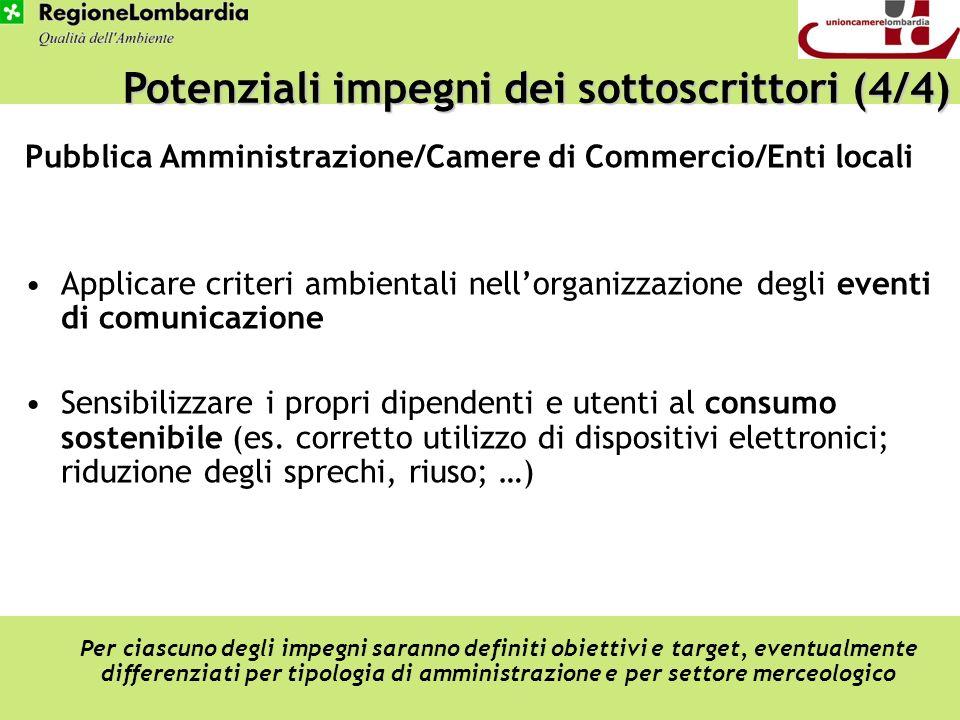 Potenziali impegni dei sottoscrittori (4/4) Pubblica Amministrazione/Camere di Commercio/Enti locali Applicare criteri ambientali nellorganizzazione d