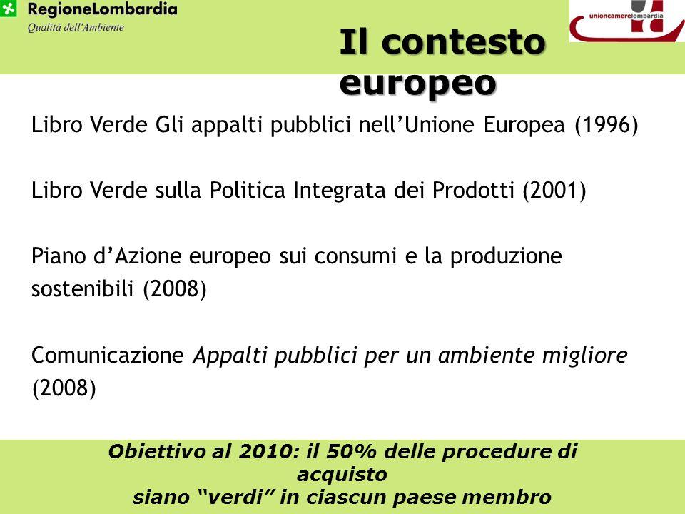 Libro Verde Gli appalti pubblici nellUnione Europea (1996) Libro Verde sulla Politica Integrata dei Prodotti (2001) Piano dAzione europeo sui consumi
