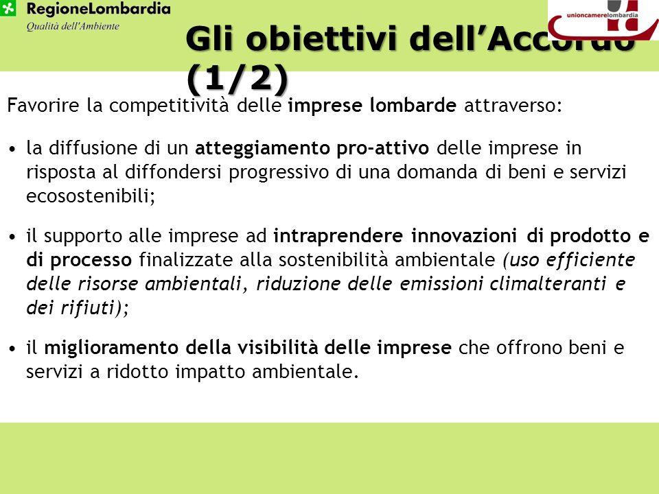 Gli obiettivi dellAccordo (1/2) Favorire la competitività delle imprese lombarde attraverso: la diffusione di un atteggiamento pro-attivo delle impres