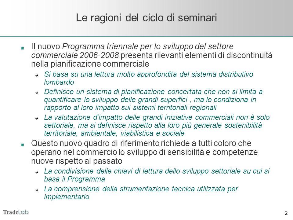 Trade Lab 2 Le ragioni del ciclo di seminari Il nuovo Programma triennale per lo sviluppo del settore commerciale 2006-2008 presenta rilevanti element