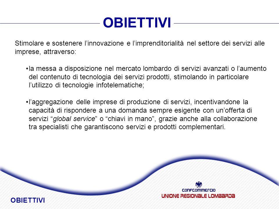 Stimolare e sostenere linnovazione e limprenditorialità nel settore dei servizi alle imprese, attraverso: la messa a disposizione nel mercato lombardo
