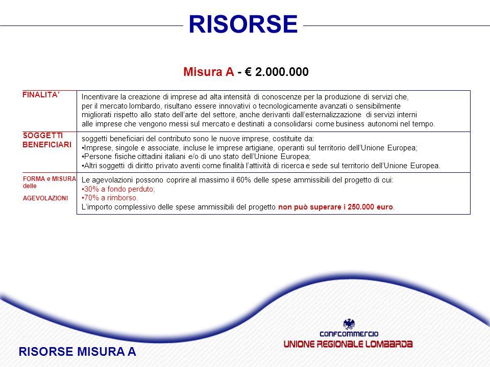 Misura A - 2.000.000 RISORSE soggetti beneficiari del contributo sono le nuove imprese, costituite da: Imprese, singole e associate, incluse le impres