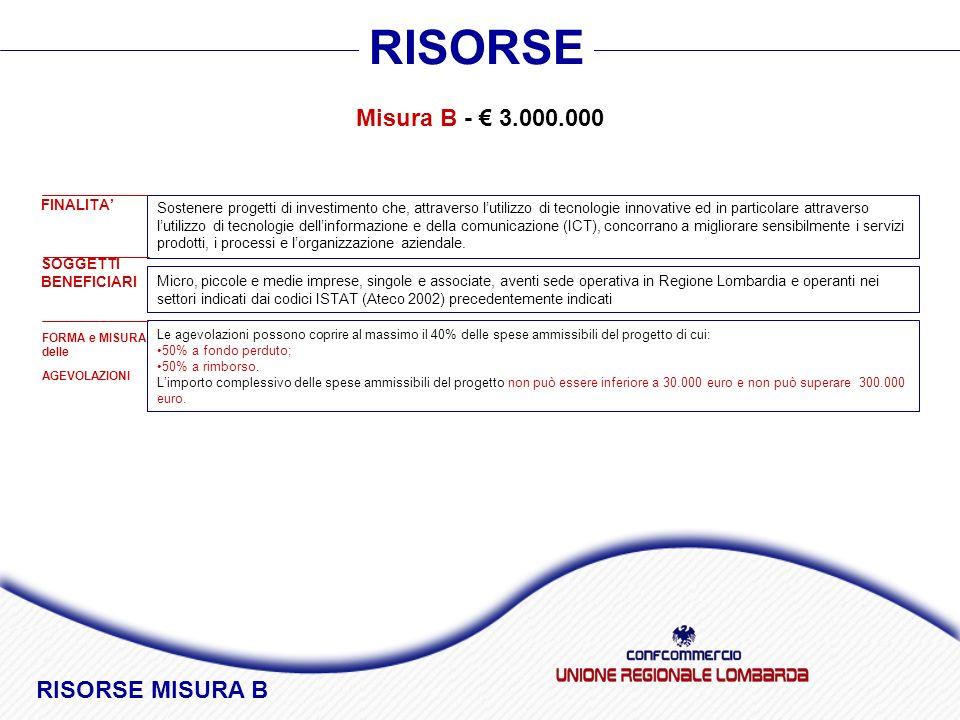 Misura B - 3.000.000 RISORSE Micro, piccole e medie imprese, singole e associate, aventi sede operativa in Regione Lombardia e operanti nei settori in