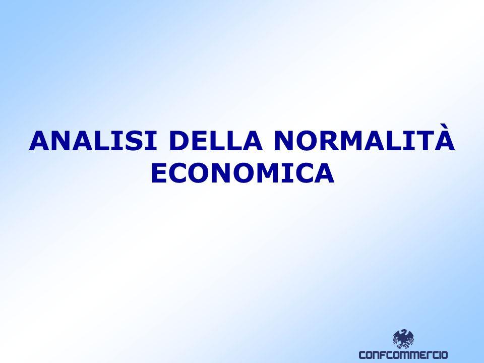 ANALISI DELLA NORMALITÀ ECONOMICA