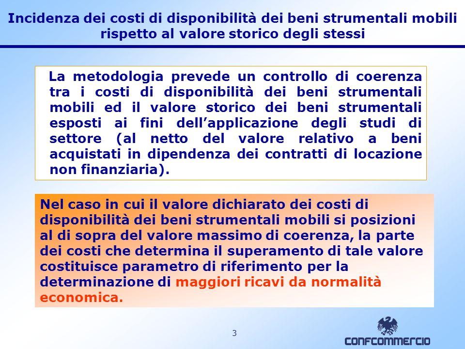 2 Gli indicatori di normalità economica Per le imprese sono stati individuati i seguenti indicatori che potrebbero consentire di ridurre i livelli di evasione e le distorsioni connesse ad una non corretta esposizione (manipolazione) dei dati contabili e strutturali: INCIDENZA DEI COSTI DI DISPONIBILITÀ DEI BENI STRUMENTALI MOBILI RISPETTO AL VALORE STORICO DEGLI STESSI; GESTIONE DEL MAGAZZINO; VALORE AGGIUNTO PER ADDETTO; REDDITIVITÀ DEI BENI STRUMENATLI MOBILI.