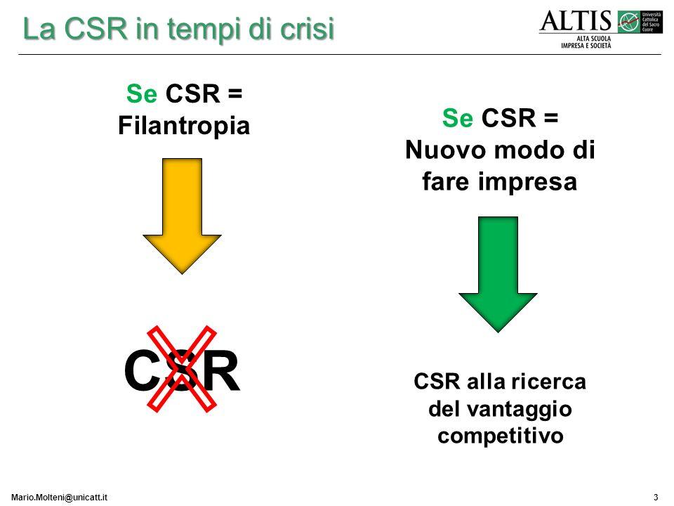 Mario.Molteni@unicatt.it3 La CSR in tempi di crisi Se CSR = Filantropia CSR Se CSR = Nuovo modo di fare impresa CSR alla ricerca del vantaggio competi